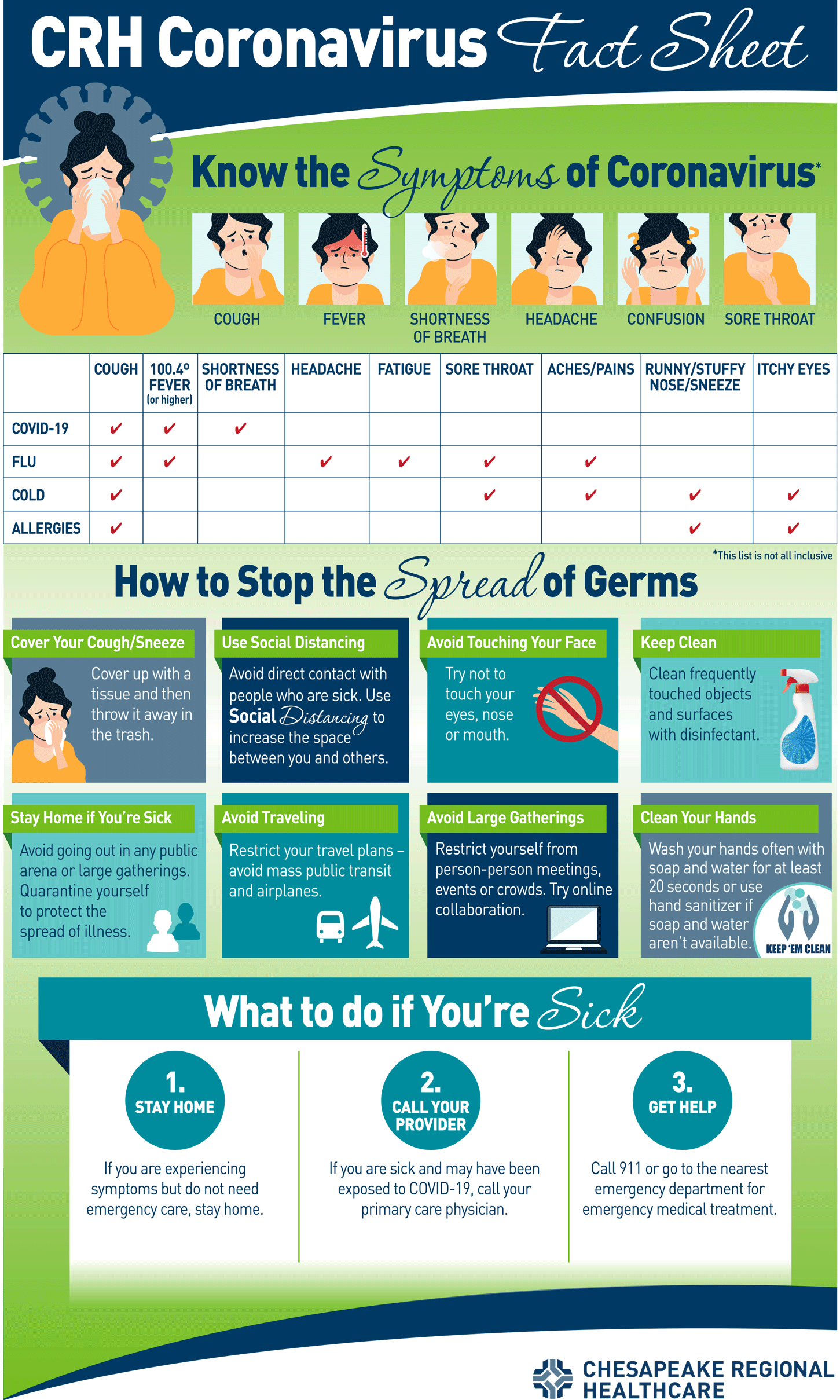 CRHCoronavirusInfographic_8_UPDATED